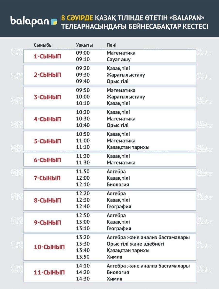Расписание ТВ-уроков для школьников Казахстана на 8 апреля, фото-2