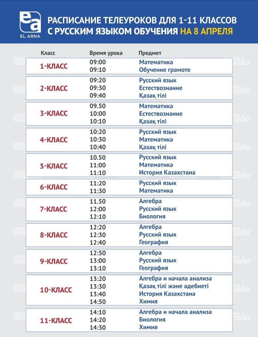 Расписание ТВ-уроков для школьников Казахстана на 8 апреля, фото-1