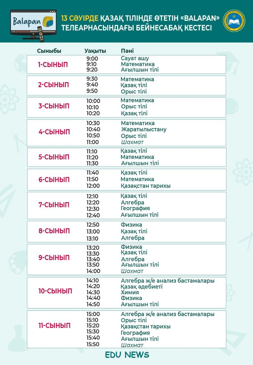 Расписание ТВ-уроков для школьников Казахстана на 13 апреля, фото-2
