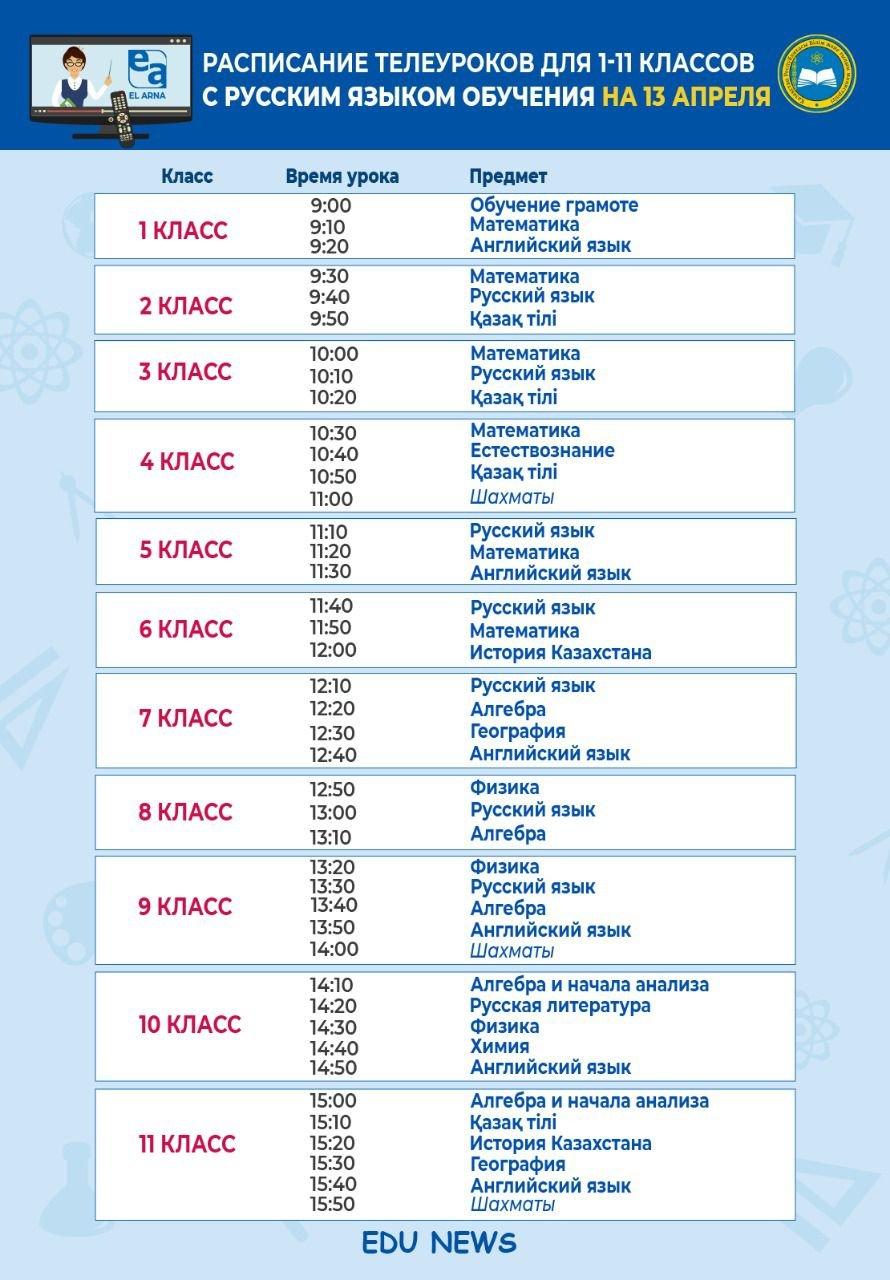 Расписание ТВ-уроков для школьников Казахстана на 13 апреля, фото-1