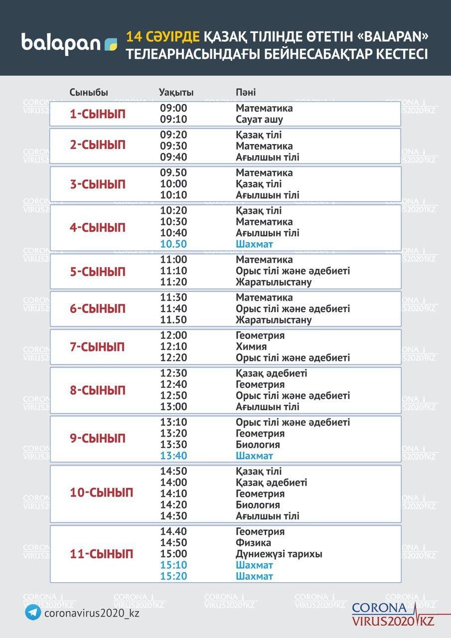 Расписание ТВ-уроков для школьников Казахстана на 14 апреля, фото-1