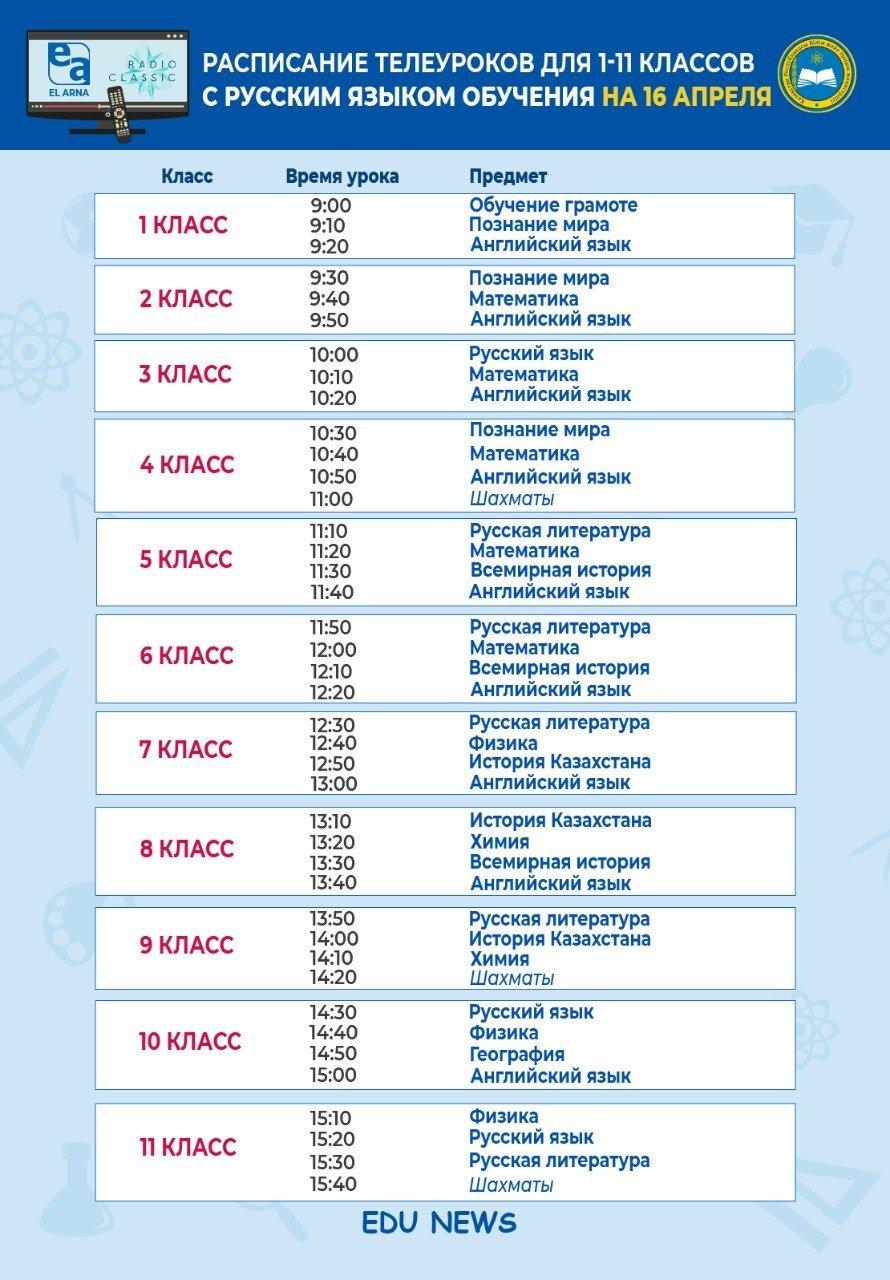 Расписание ТВ-уроков для школьников Казахстана на 16 апреля, фото-2
