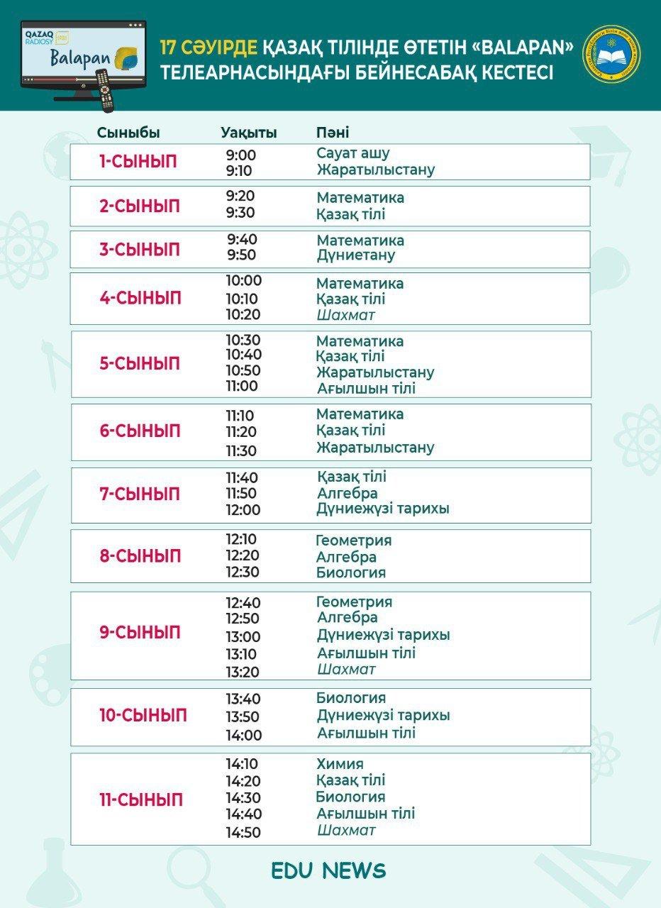Расписание ТВ-уроков для школьников Казахстана на 17 апреля, фото-2
