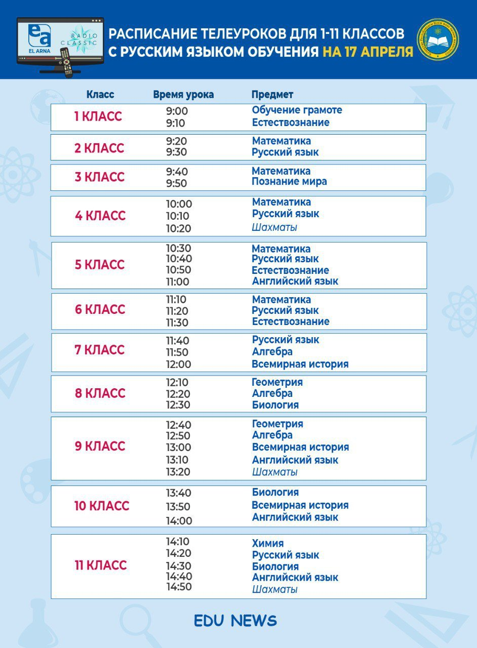 Расписание ТВ-уроков для школьников Казахстана на 17 апреля, фото-1