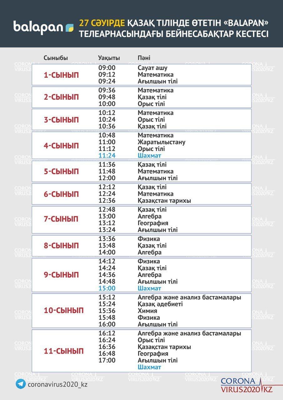 Расписание ТВ-уроков для школьников Казахстана на 27 апреля, фото-2
