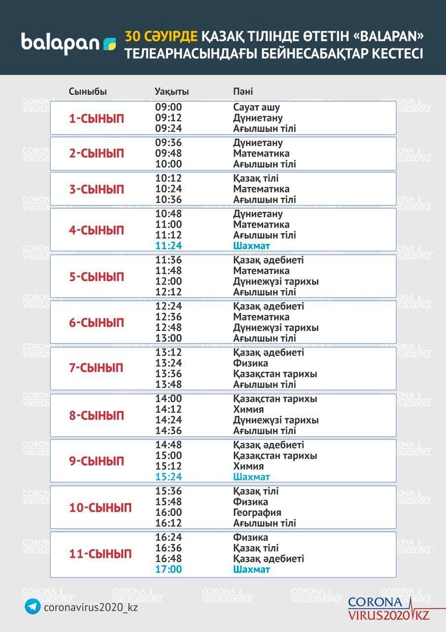Расписание ТВ-уроков для школьников Казахстана на 30 апреля, фото-1