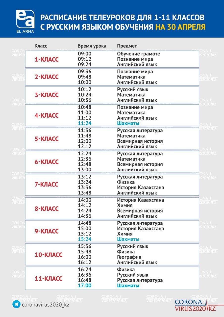 Расписание ТВ-уроков для школьников Казахстана на 30 апреля, фото-2